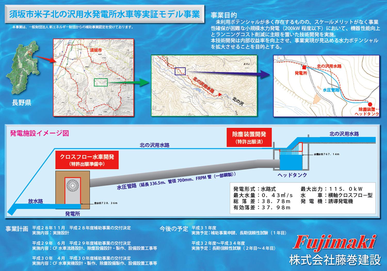 水力 発電 メリット